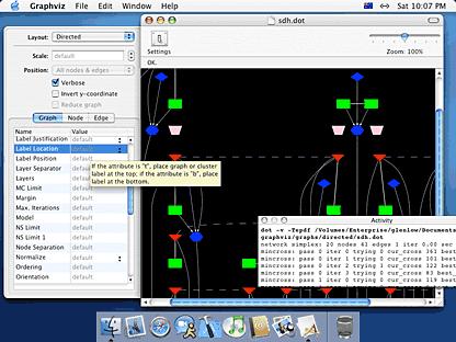 Graphviz 2.38.0 Mac software screenshot