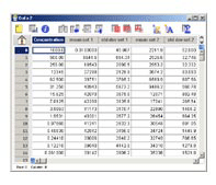 KaleidaGraph 4.5.0 Mac software screenshot