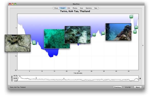 MacDive 2.3.3 Mac software screenshot