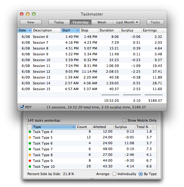 Taskmaster 3.9.1 Mac software screenshot