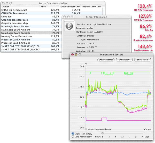Temperature Monitor Widget Edition 2.97 Build 130403 Mac software screenshot