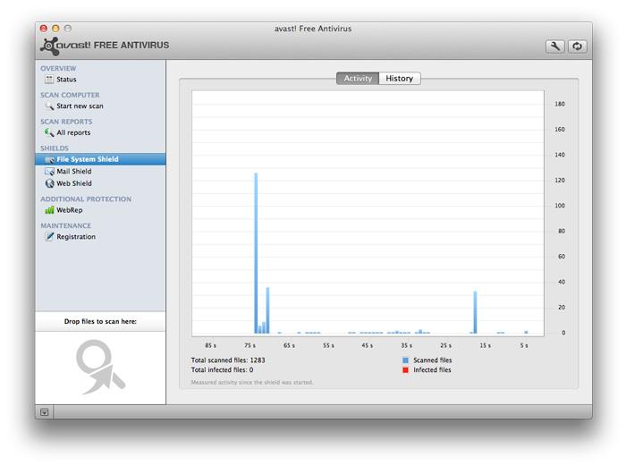 avast! Free Antivirus 9.0.42301 Mac software screenshot