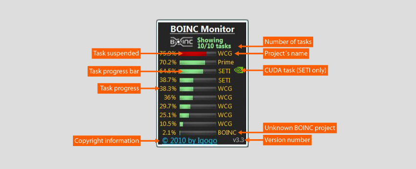 BOINC Monitor 9.69 software screenshot