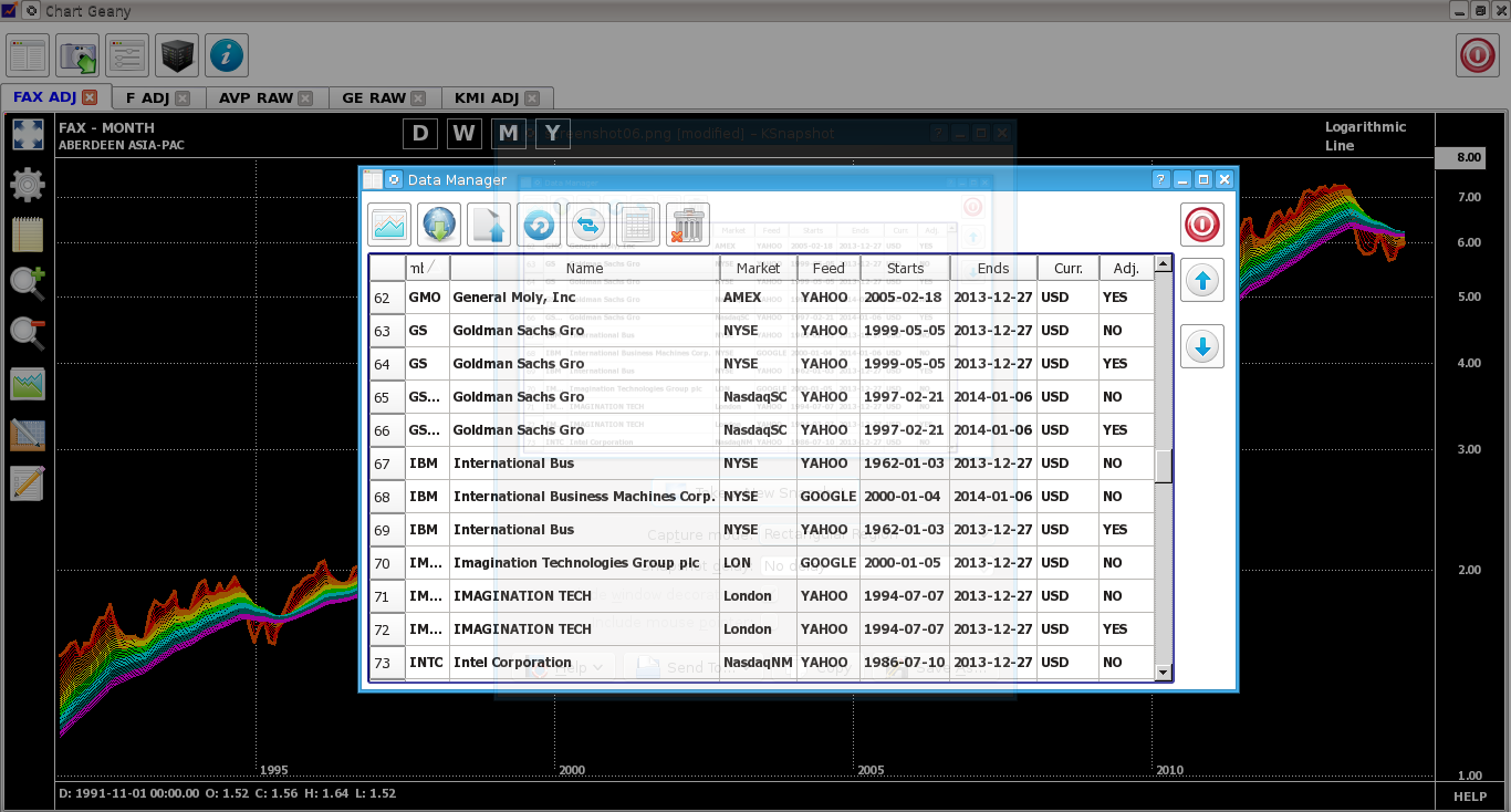 Chart Geany 5.0.7 software screenshot