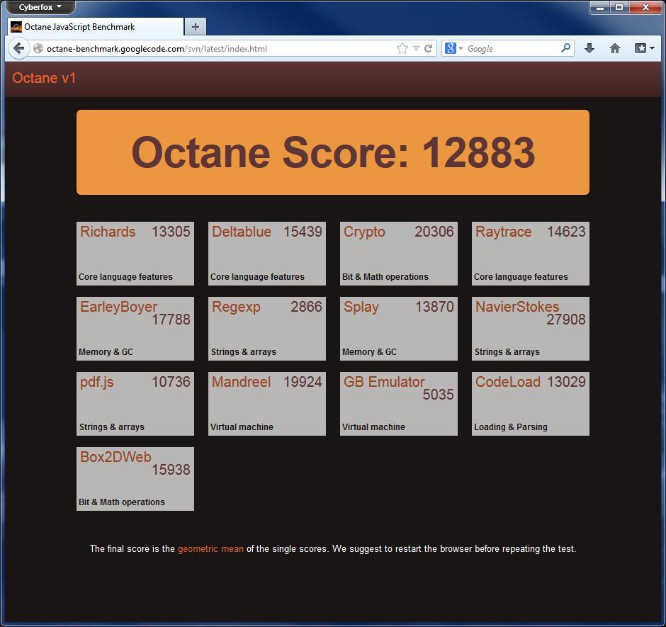 Cyberfox Portable 52.2.1 software screenshot