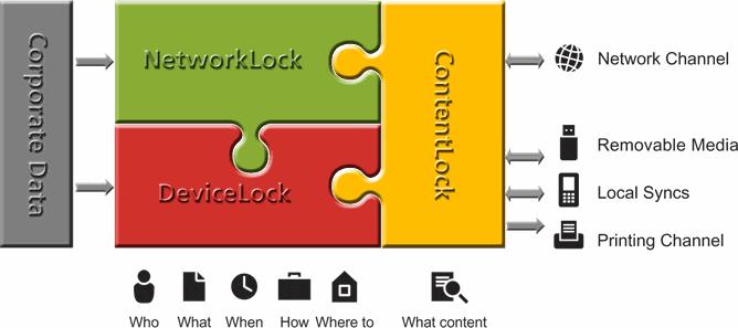 DeviceLock 8.2.68523 software screenshot