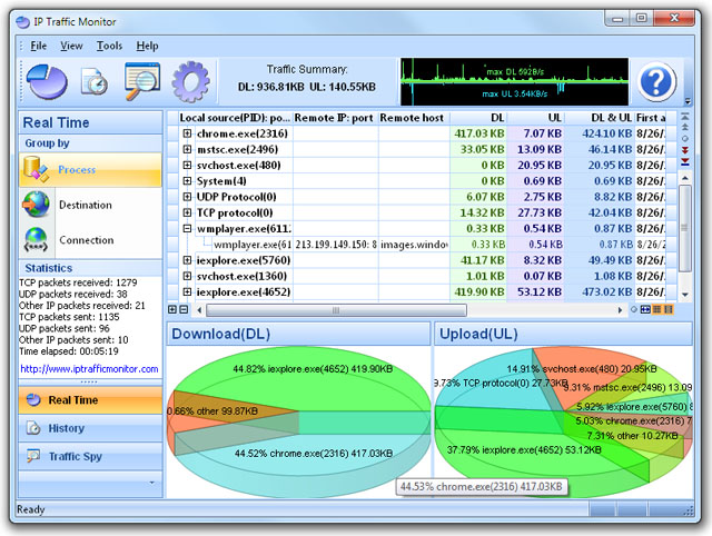 IP Traffic Monitor 3.2 software screenshot