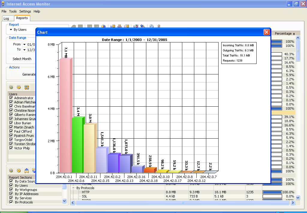 Internet Access Monitor for MS ISA Server 3.9 software screenshot