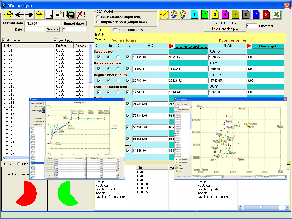 KonSi Data Envelopment Analysis 75 units 5.1 software screenshot