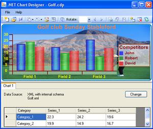 .NET Chart Designer 1.3 software screenshot