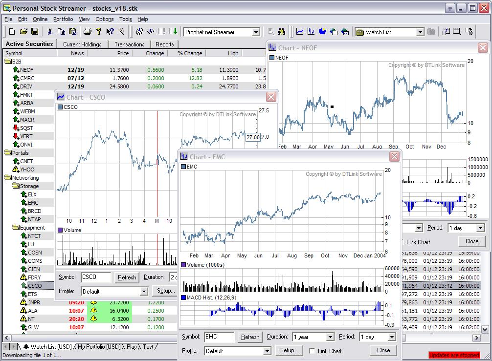 Personal Stock Streamer 9.8.8 software screenshot