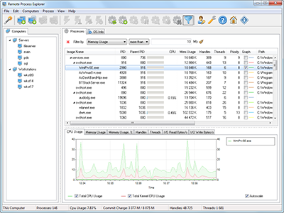 Remote Process Explorer 5.0.0.233 software screenshot