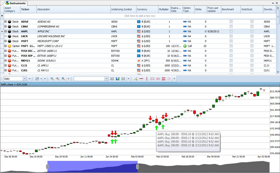 TradingDiary Pro 3.2.3909.0 software screenshot