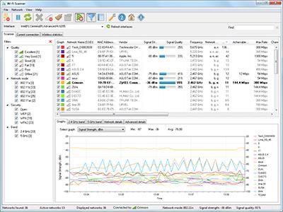 Wi-Fi Scanner 3.2.0.114 software screenshot